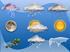 Погода в Ветлуге