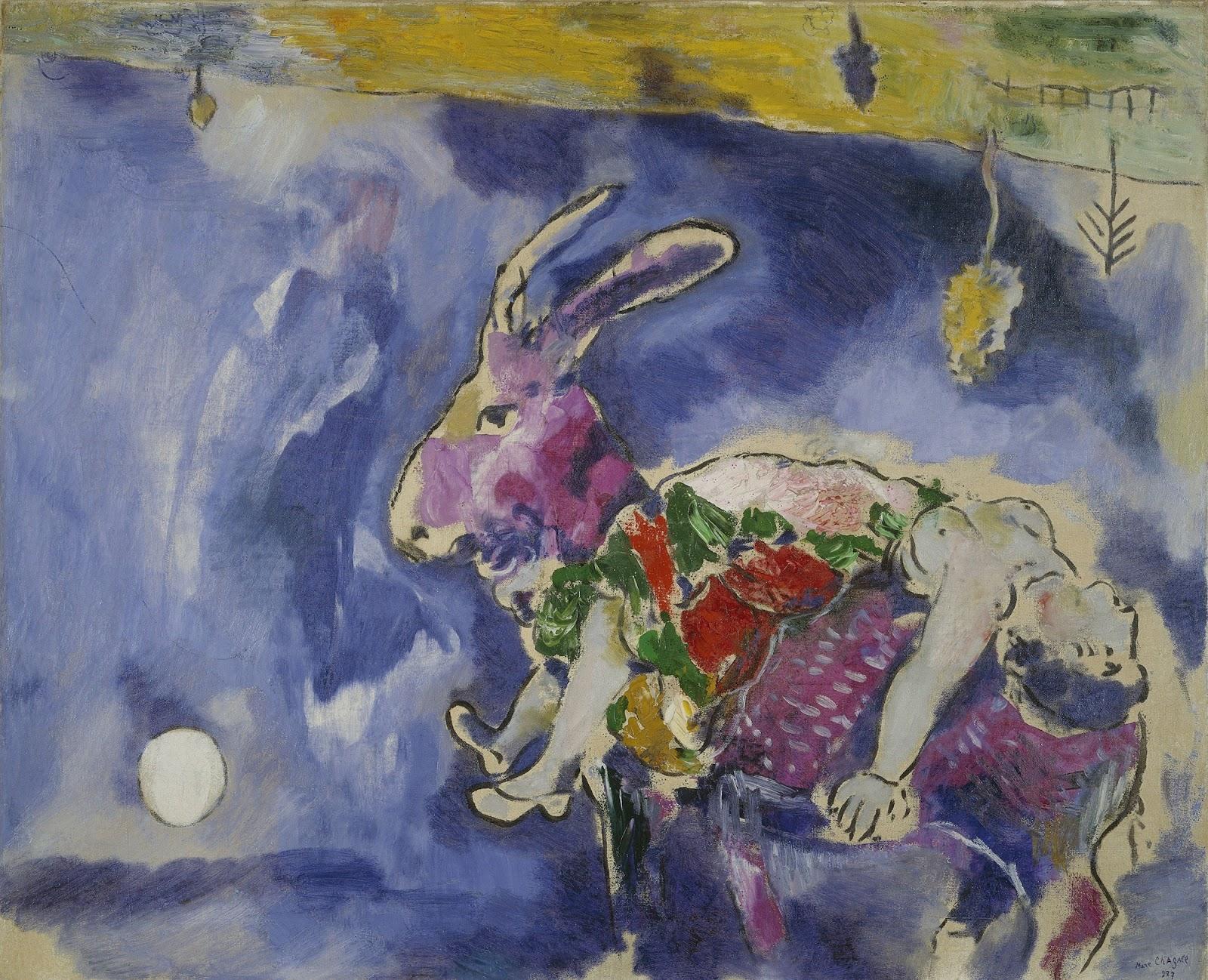 Cafe Culture Decriptons Un Tableau Le Reve De Marc Chagall