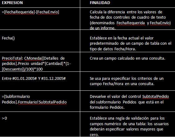Campo Memo en un Informe: no se - answersmicrosoft