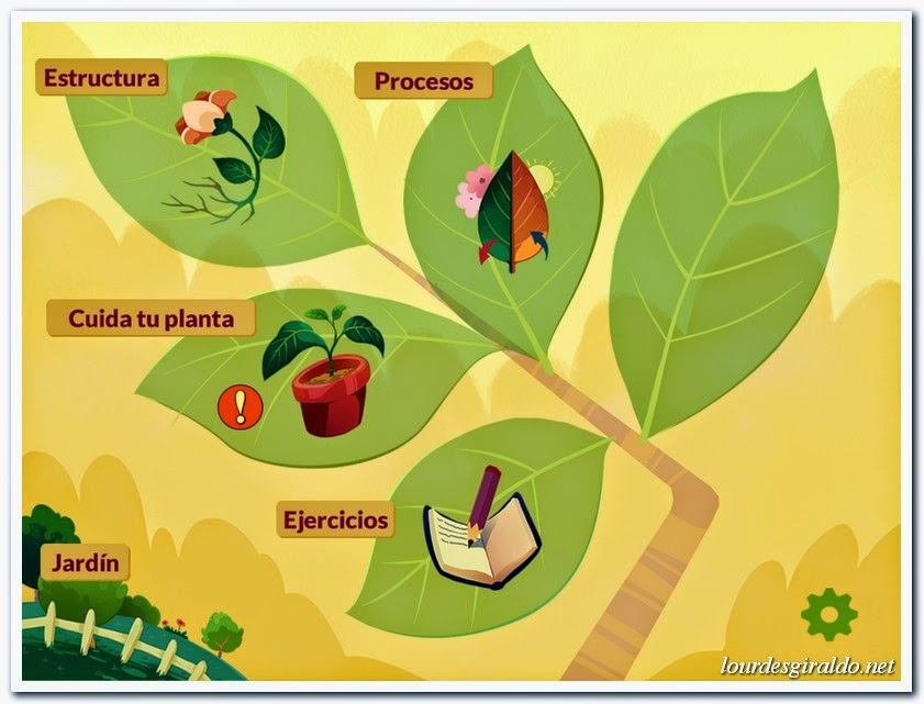Las plantas en Realidad Aumentada con Arloon Plants - PROYECTO #GUAPPIS