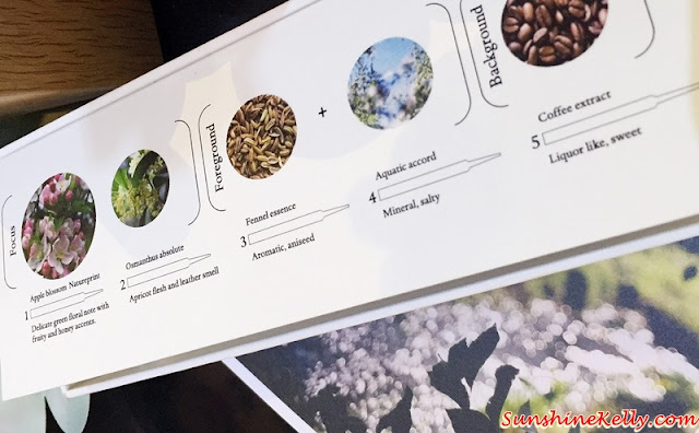 diptyque Florabellio, diptyque, fragrance, Florabellio