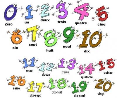Los número en inglés