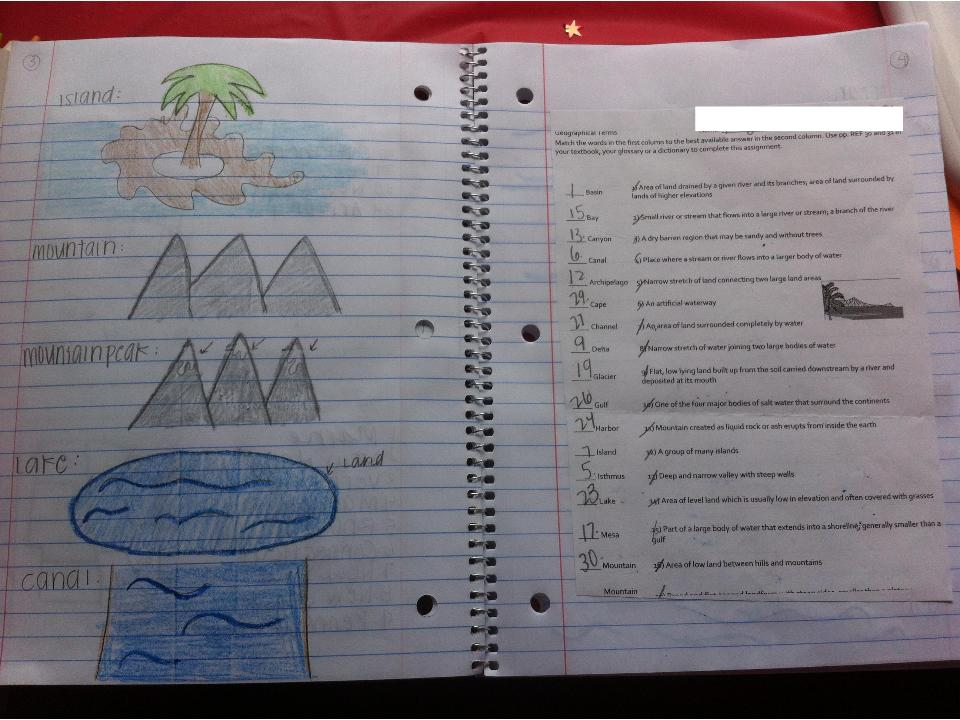 To Engage Them All Lovin It Interactive – The Five Themes of Geography Worksheet