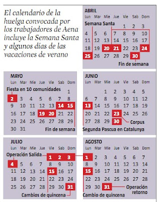 Calendar of threatened strike days published in La Vanguardia - Barcelona Sights Blog