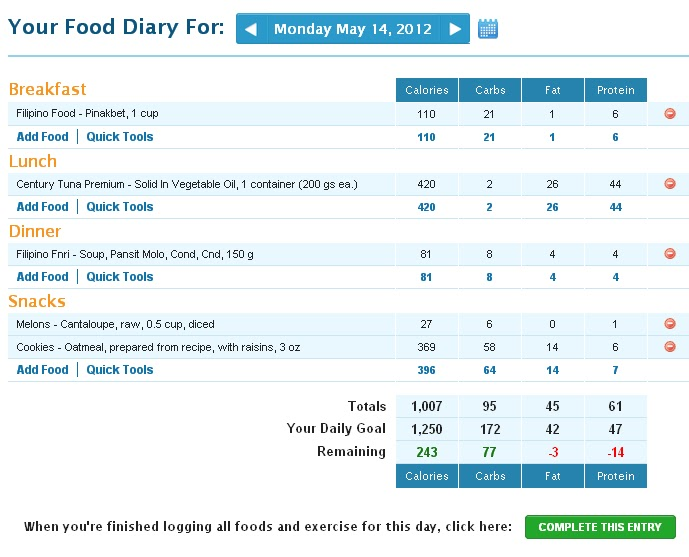 Sample 1200 Calorie Meal Plans
