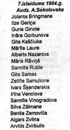 Valles vidusskolas 7. izlaidums 1984. gadā