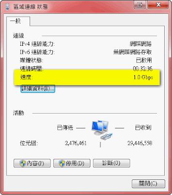 1.0 Gbps 連線速度