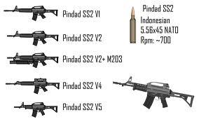 Senjata Buatan Indonesia.., Laku Di Luar Negeri...!!! | indonesiatanahairku-indonesia.blogspot.com/