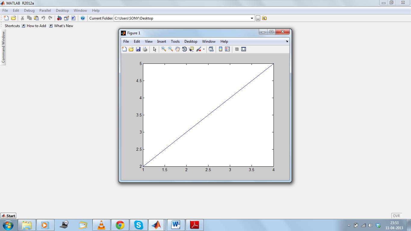 MATLAB Plot of Graph