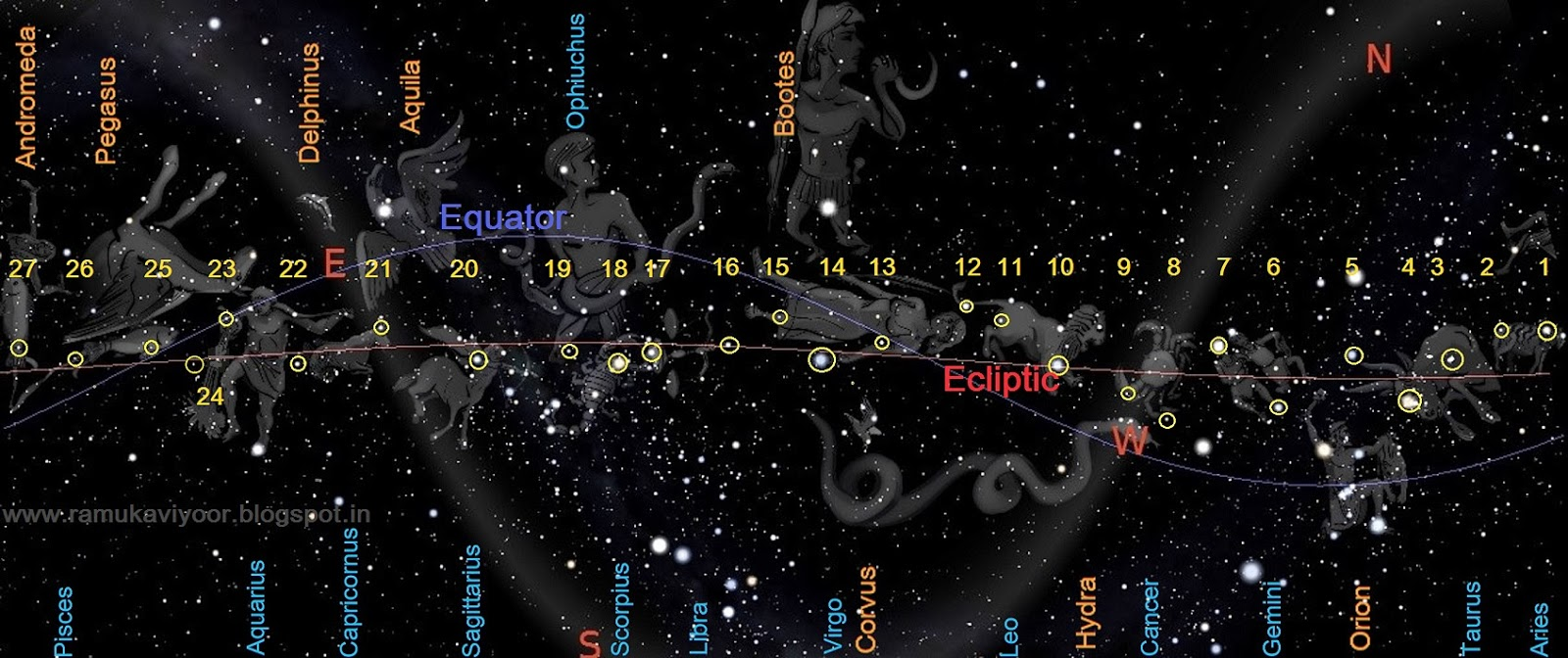 gupta empire achievements in astronomy - photo #4