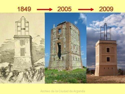 Telegrafía óptica de Arganda