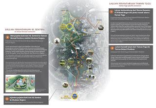 66 ekar Taman Tugu RM650 juta Rafizi bising - Kajian dan Laporan Terowong Pulau Pinang RM 350 juta senyap