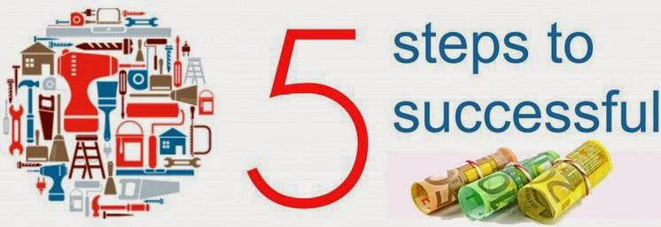 5 Langkah Awal Sebelum Membuka Usaha Sendiri dan Menjadi Wirausaha Sukses