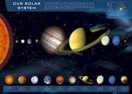 Asal usul tata surya dan alam semesta.