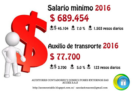 Salario minimo 2016