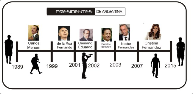 Compartiendo mi opini n mi versi n de lo que ocurri en for Chimentos de hoy en argentina
