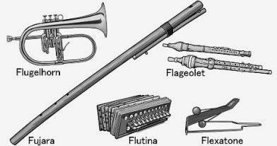 The names of musical instruments. from Flageolet to Fujara. Monochrome illustration.