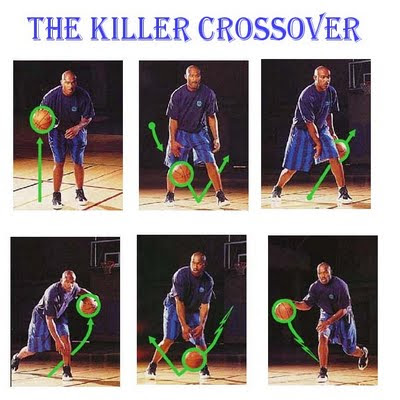Basketball Crossover Workout