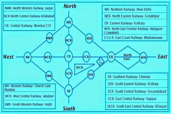 basic automobile engineering book pdf in hindi
