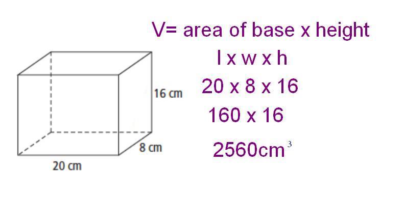 Volume rectangular prisms httpbitmsa6volume lessons 873 math blog 2011 jennifer39s surface area and volume 3 rectangular prism ccuart Images