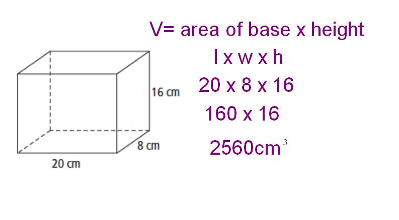 873 Math Blog (2011): Jennifer's Surface Area and Volume Post