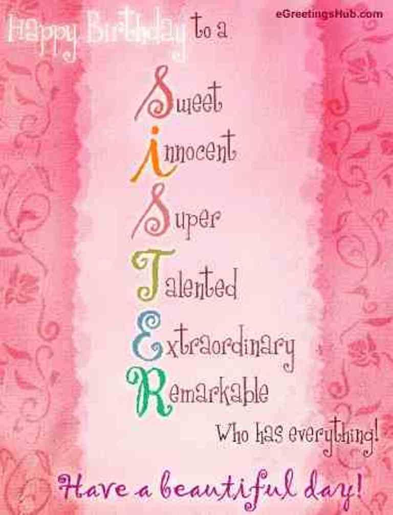 HappyBirthdayWishes2 - Sweet Mano Rana