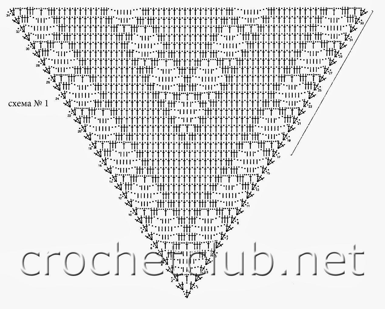 Схема вязания крючком шалей и платков