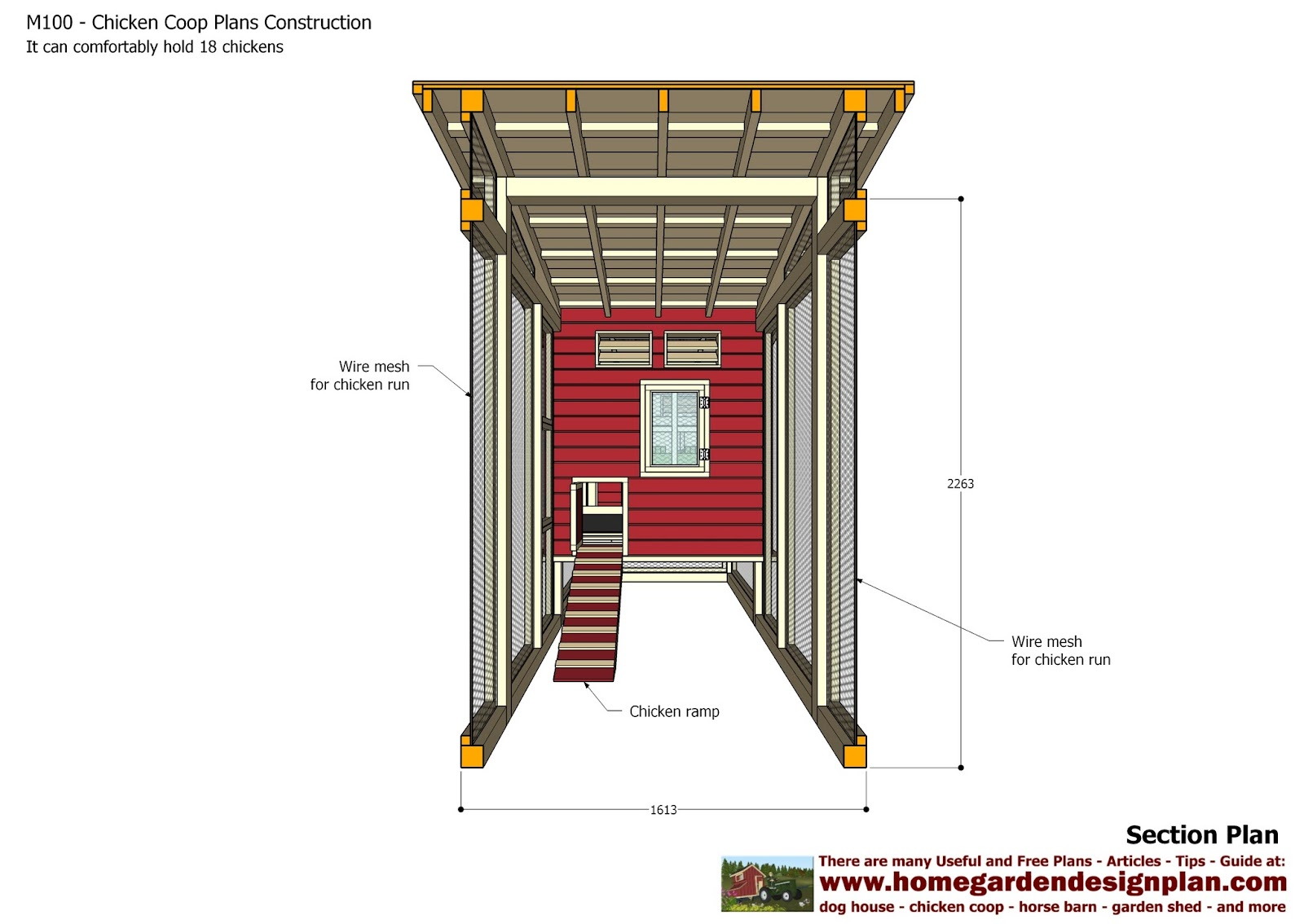 M100 - Chicken Coop Plans Construction - Chicken Coop Design - How To