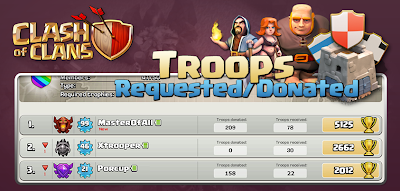 Clash of Clan May Updates