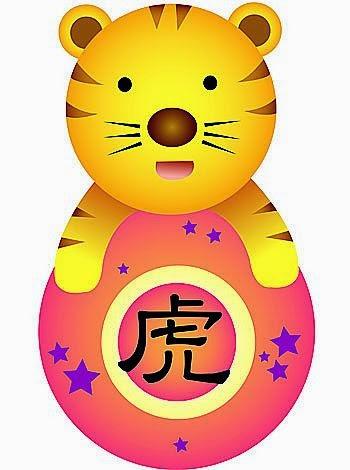 Zodiaco Chino para niños signo del Tigre