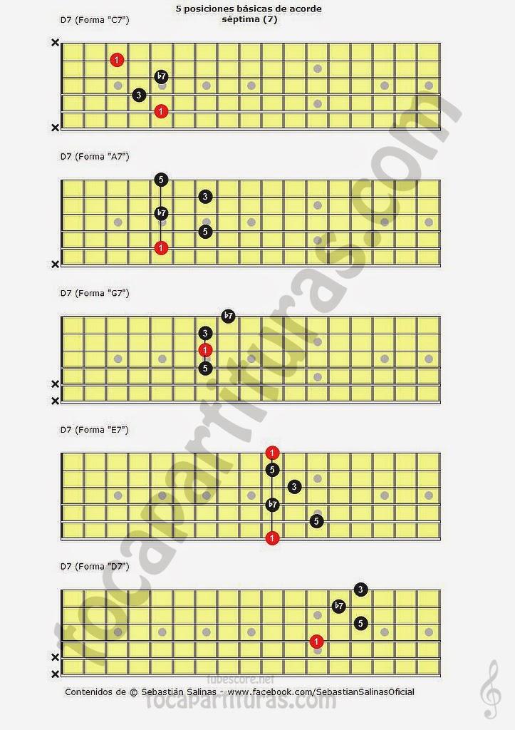 Acorde de séptima dominante para poner en tu guitarra en 5 Posiciones básicas de tocar un acorde mayor con séptima menor