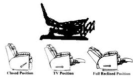 Three positioning recliner chair is often the preferred recliner chair as it gives multiple positions like regular seat napping position and lifted ...  sc 1 st  Lazy Boy Recliner - blogger & Lazy Boy Recliner: Recliner Chairs : Different Positions ... islam-shia.org