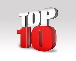Top Posts del 2010