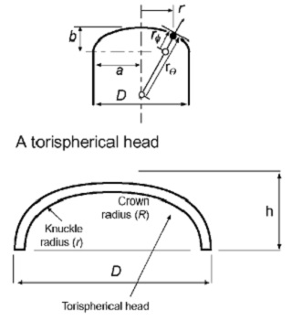Head Type Torispherical
