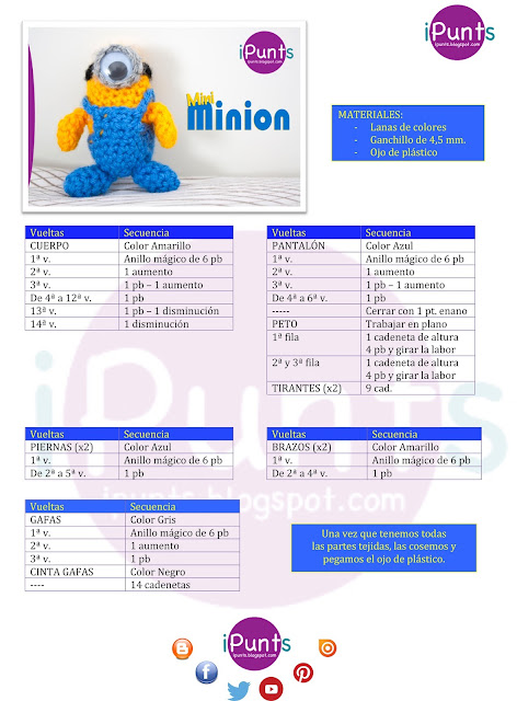 amigurumi patron minion ipunts ganchillo facil