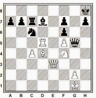 Posición de la partida de ajedrez Chunko - Vitali (Madrid, 1982)
