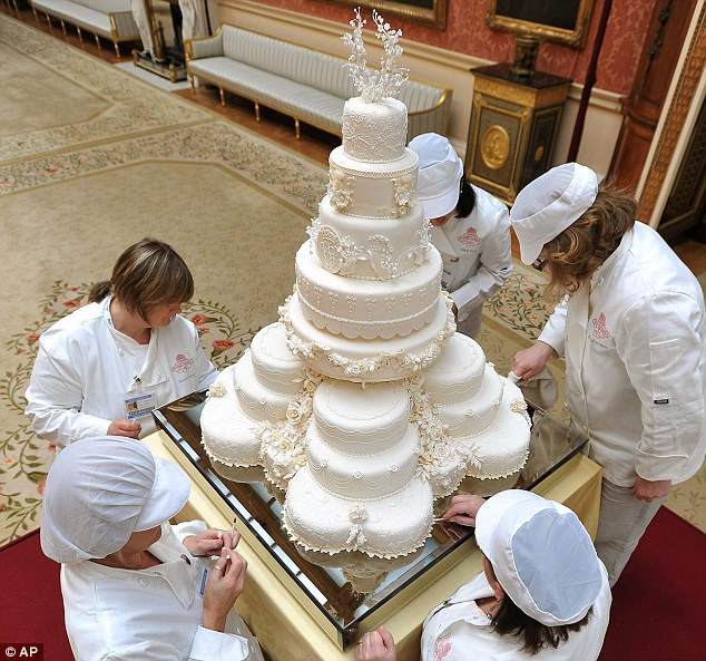 How To Decorate Wedding Cake Table