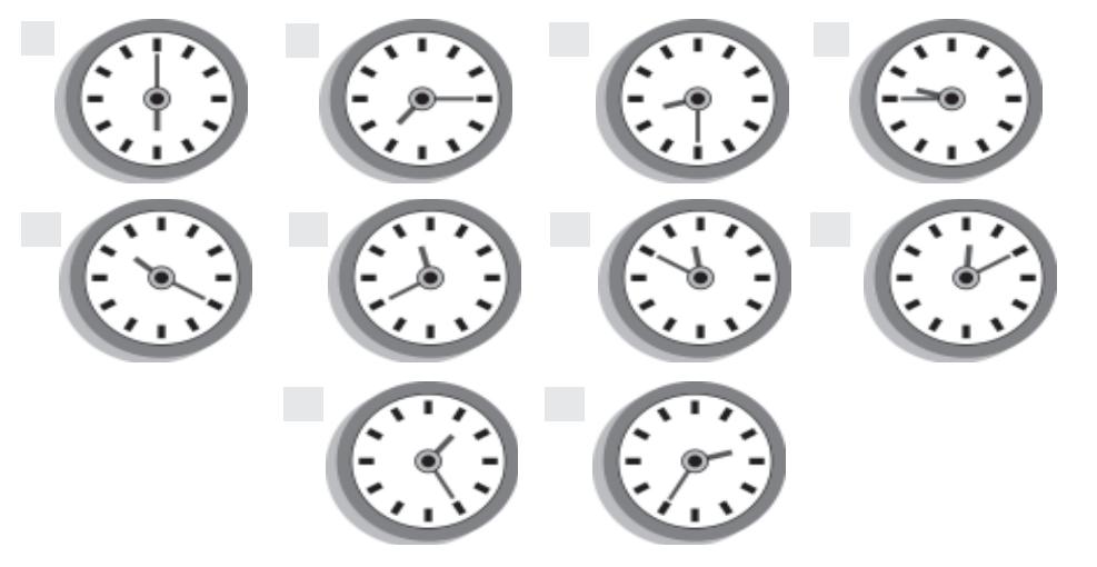 Cara membaca Jam dengan Bahasa Inggris