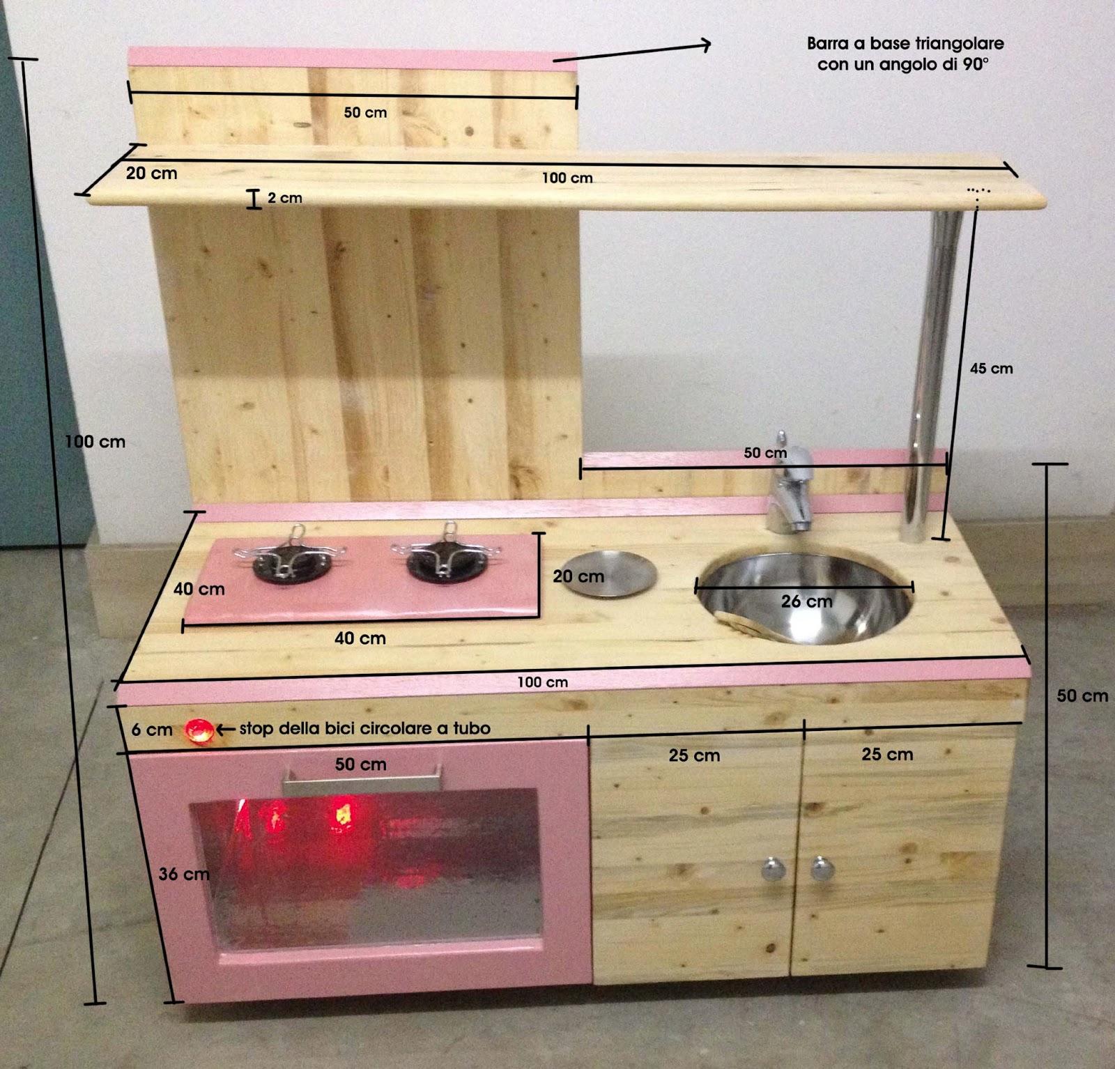 Mammarum come costruire una cucina per bambini di legno for Come fare piano casa