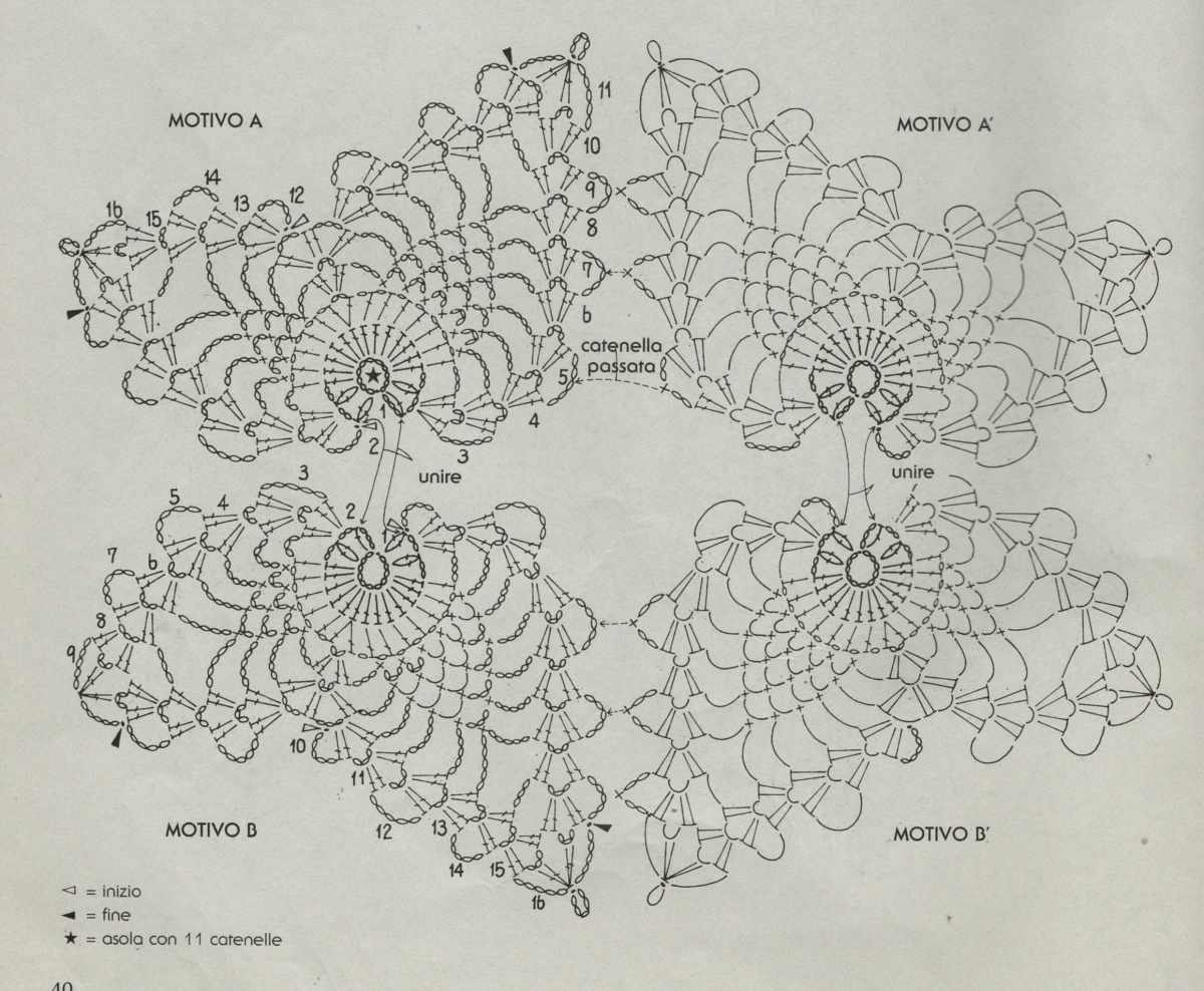 Schema centrino farfalle