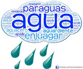 nube de palabra del agua