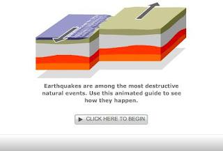 animazione di un terremoto
