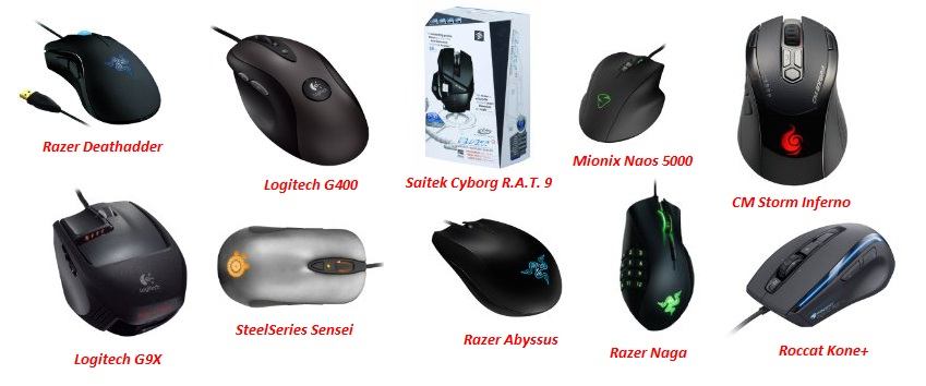 The Best Gaming Mouse 2012
