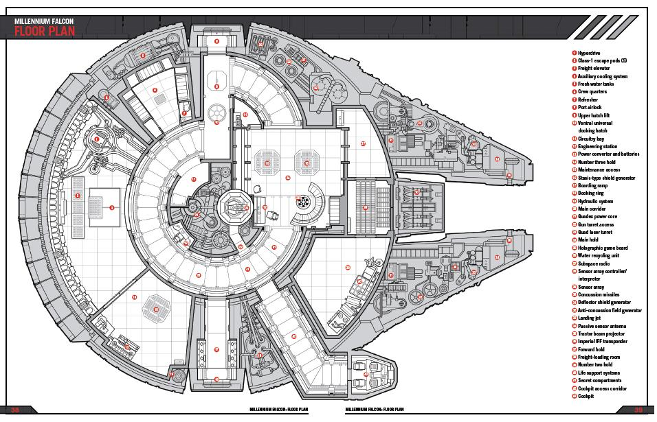 Review Haynes Millennium Falcon Owners 39 Workshop Manual