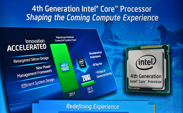 Releasing of Intel's Haswell