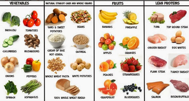 List of good fruits for weight loss