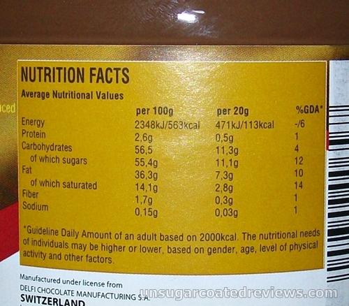 nutritional info of Goya Choco Hazelnut Spread