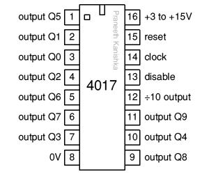 CD4017 pin
