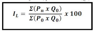 2 Metode dan Cara Menghitung Indeks Harga