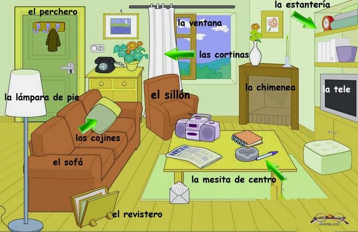 EL DORMITORIO ~ Vocabulario Cuarto De Hotel